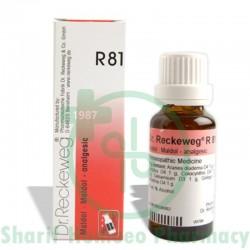 Dr. Reckeweg R81 (Painkiller)