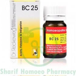 BC 25 (Acidity)